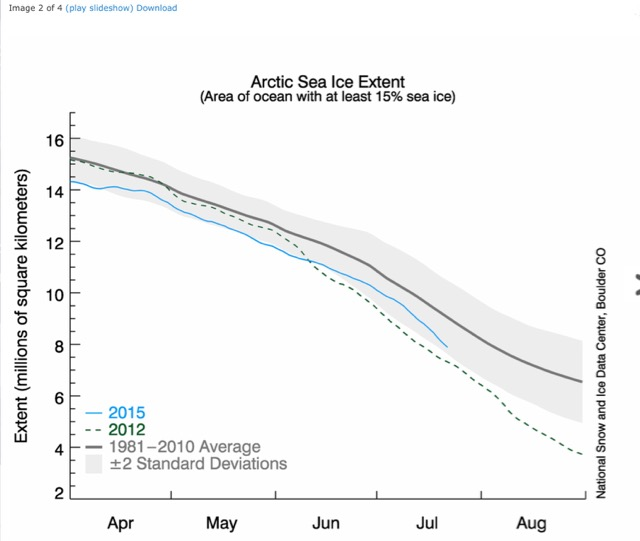 Arctic Ice level July 22, 2015
