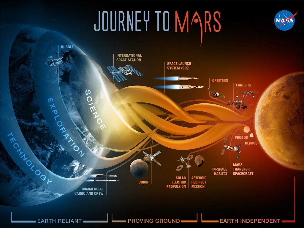 Journey-to-Mars_2